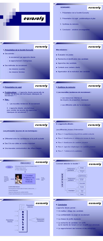Exemple De Soutenance D Un Rapport De Stage Rapport De